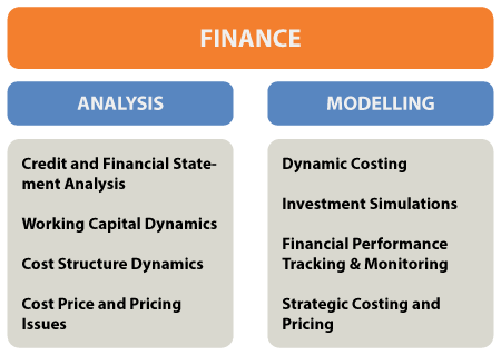 issues on pricing strategy